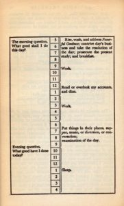 La To Do List de Benjamin Franklin